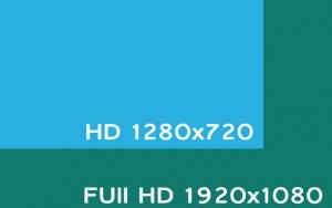 Entenda a diferença entre a resolução HD e FULL HD